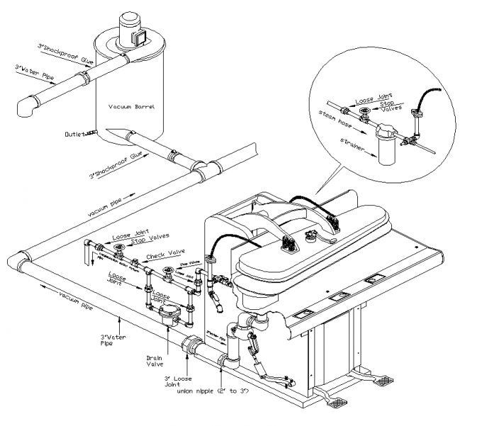 hotel industrial steam pressing equipment dry clean manual